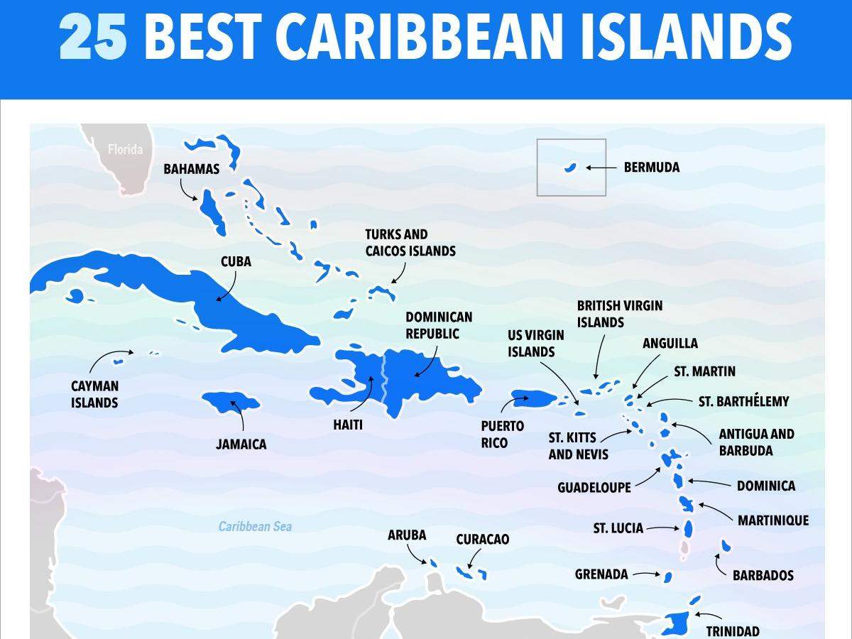 Best Caribbean Islands Chart Business Insider