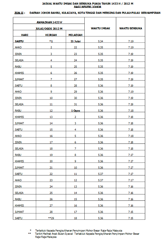 Gg1eQ Jadual Waktu Berbuka Puasa & Imsak 2012 1433H Seluruh Malaysia