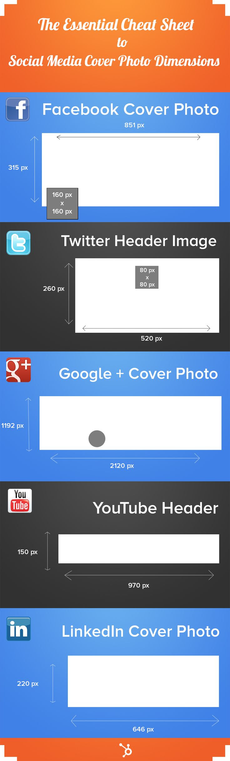 The Marketer's Cheat Sheet for Social Media Cover Photo Dimensions [+ Pre-Sized Templates]