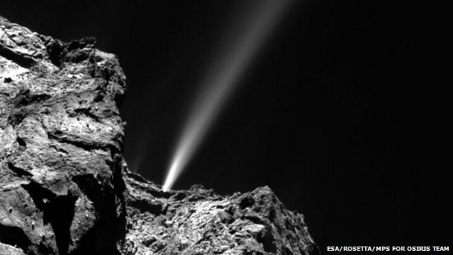 jet blasting from Comet 67P