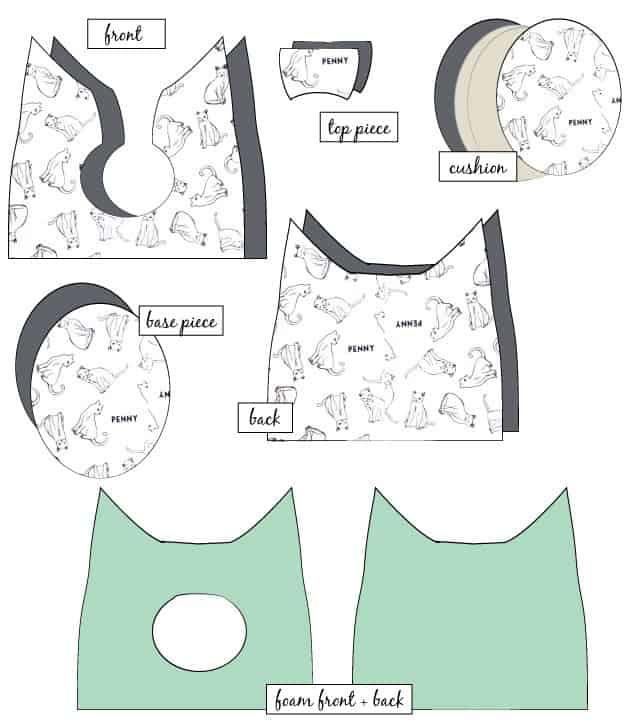 Padrão de costura de cama de gato DIY |  Veja Kate Sew