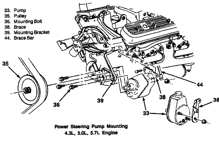 31 Chevy 350 Power Steering Bracket Diagram