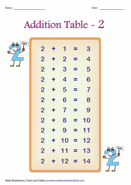 times table large