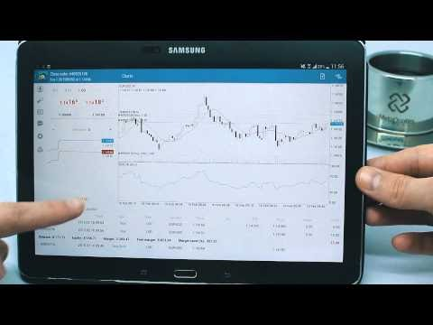 Forex trading online lernen