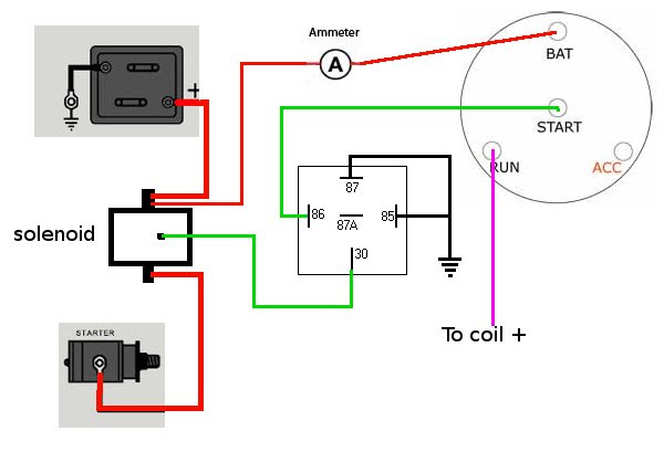 Diagram Cole Hersee Relay Wiring Diagram Full Version Hd Quality Wiring Diagram Diagramnoblea Gisbertovalori It