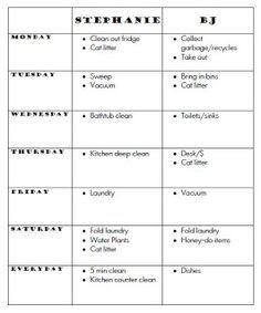 Creating a Chore Chart | Creative, The o