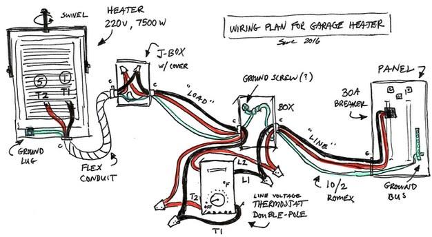 Wiring Diagram For Garage Heater