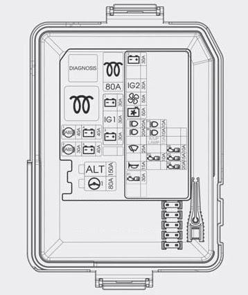 Hyundai I20 Fuse Box Location Wiring Diagram Schema Law Energy A Law Energy A Atmosphereconcept It