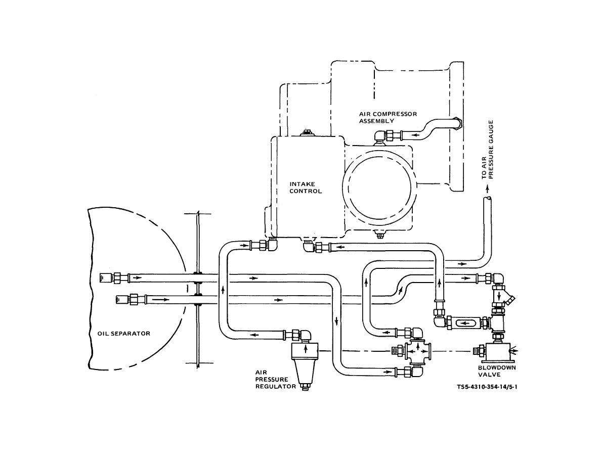 Air Compressor Wiring Diagram 240v