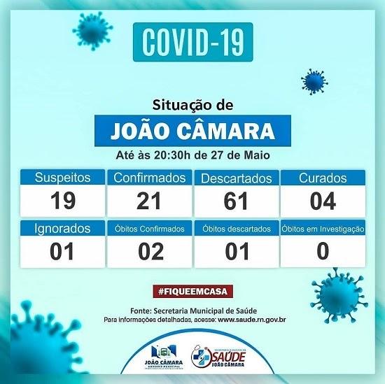 Sobe para 21 o número de casos confirmados de coronavírus em João Câmara