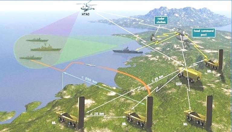 Resultado de imagen de sistemas de defensa costera Bastión,