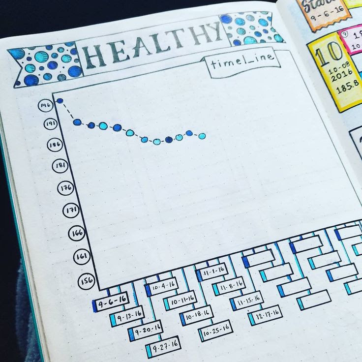 1000+ images about Zen of Planning on Pinterest | Field notes ...