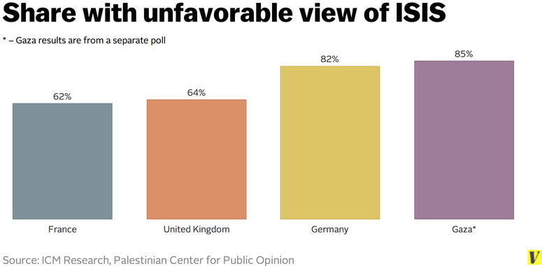 ISIS poll europe 2