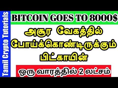 Bitcoin Heavy Pump | Next Target 8000$ | Technical Analysis