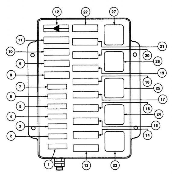 1995 lincoln continental fuse box diagram