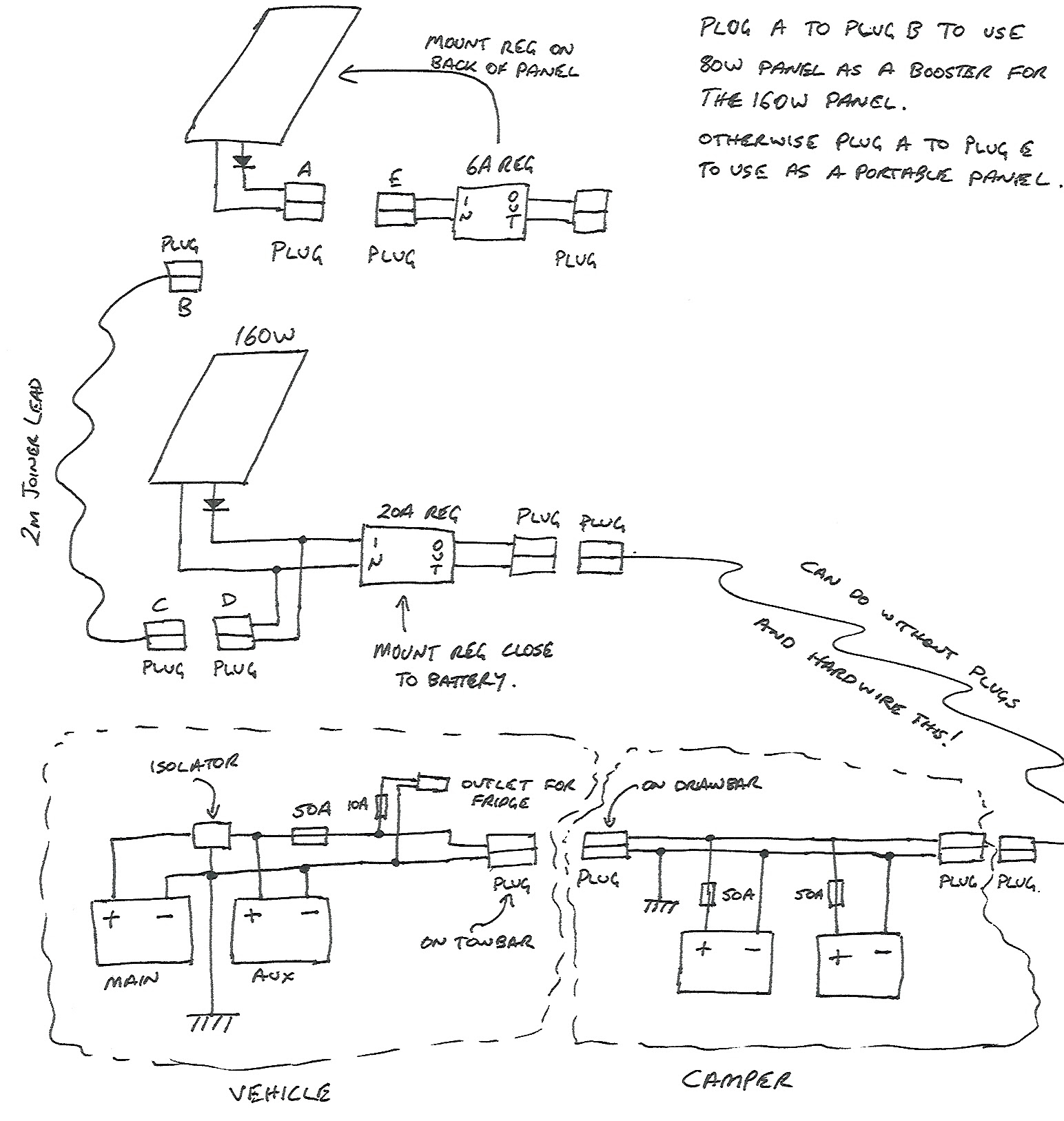 Travel Trailer Jayco Trailer Wiring Diagram