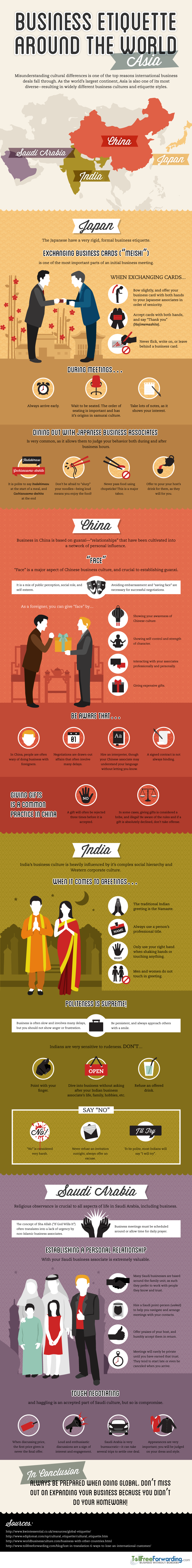 Infographic: Business Etiquette Around the World (Asia)