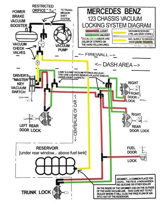 Diagram 1977 Mercedes 300d Wiring Diagram Full Version Hd Quality Wiring Diagram Atldownloads Advertrucks Fr