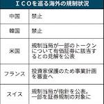 金融庁、ICOに規制検討 透明性向上で投資家保護 - 日本経済新聞