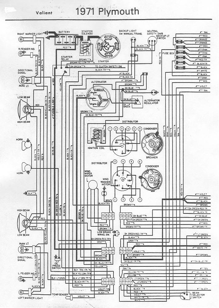 1972 Plymouth Duster Fuse Box Diagram Wiring Diagram Local A Local A Maceratadoc It