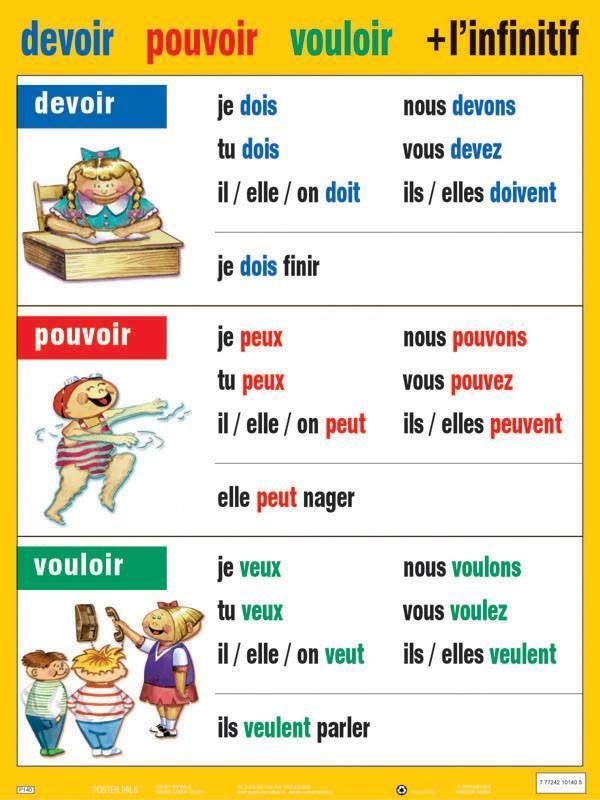 Czasowniki modalne: devoir, savoir, pouvoir i vouloir - odmiana czasowników devoir, pouvoir oraz vouloir - Francuski przy kawie