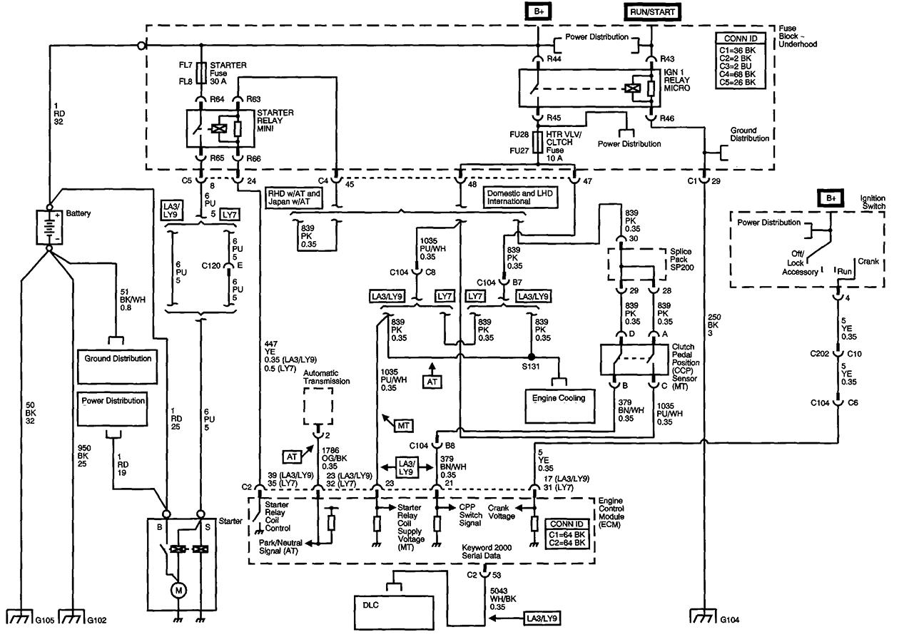 Wiring Diagram For Cadillac Srx 150cc Atv Wiring Diagram Madfish It