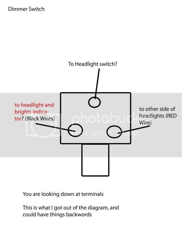 Jeep Headlight Switch Wiring Diagram - Wiring Diagram Schemas