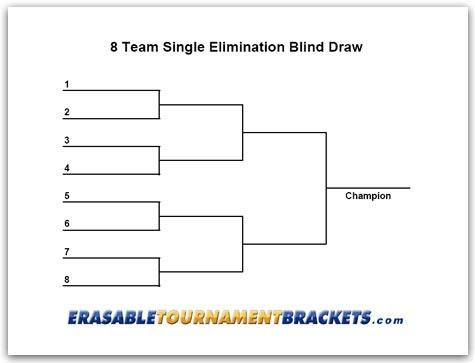 8 Team Single Blind Draw Tournament Bracket ...