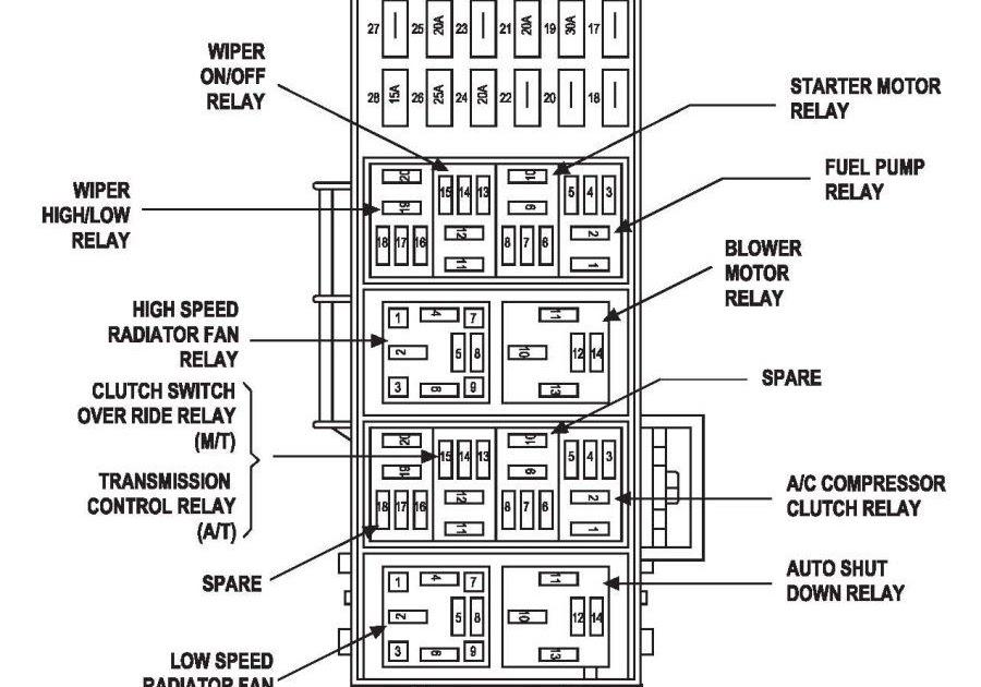 wiring diagram for star delta motor starter