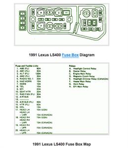 1993 Lexus Ls400 Fuse Box Diagram Wiring Diagram Active B Active B Bujinkan It