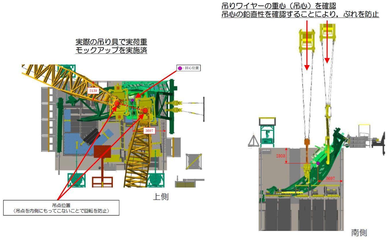 Fig. 61 : Retrait de la machine de réapprovisionnement en combustible et ses rails (plan et coupe Tepco)