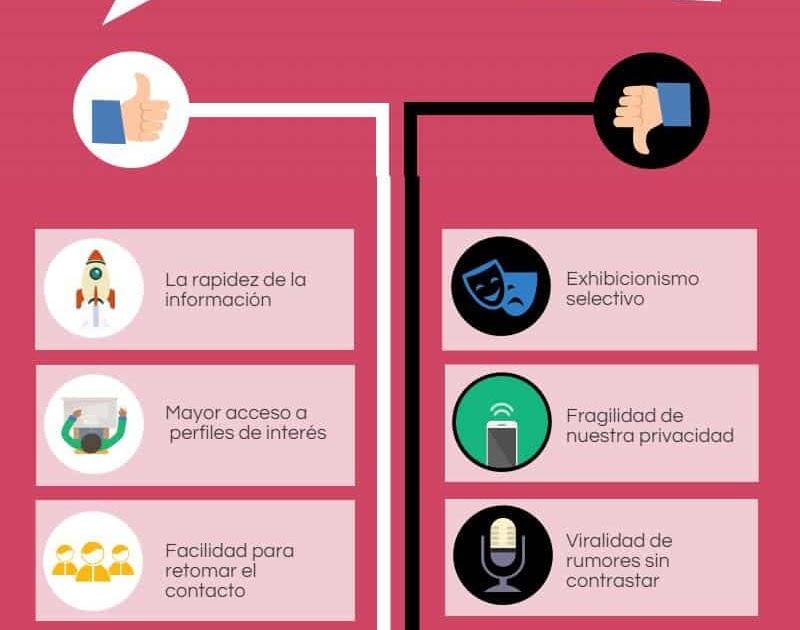 EFECTOS NEGATIVOS DEL INTERNET: 5 ASPECTOS POSITIVOS Y 5