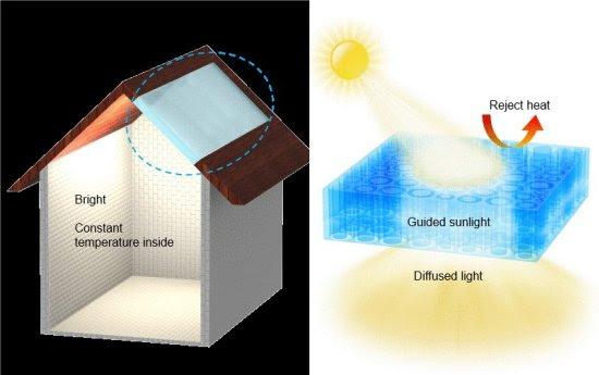 Madeira transparente anula inclinação do Sol e faz iluminação natural homogênea