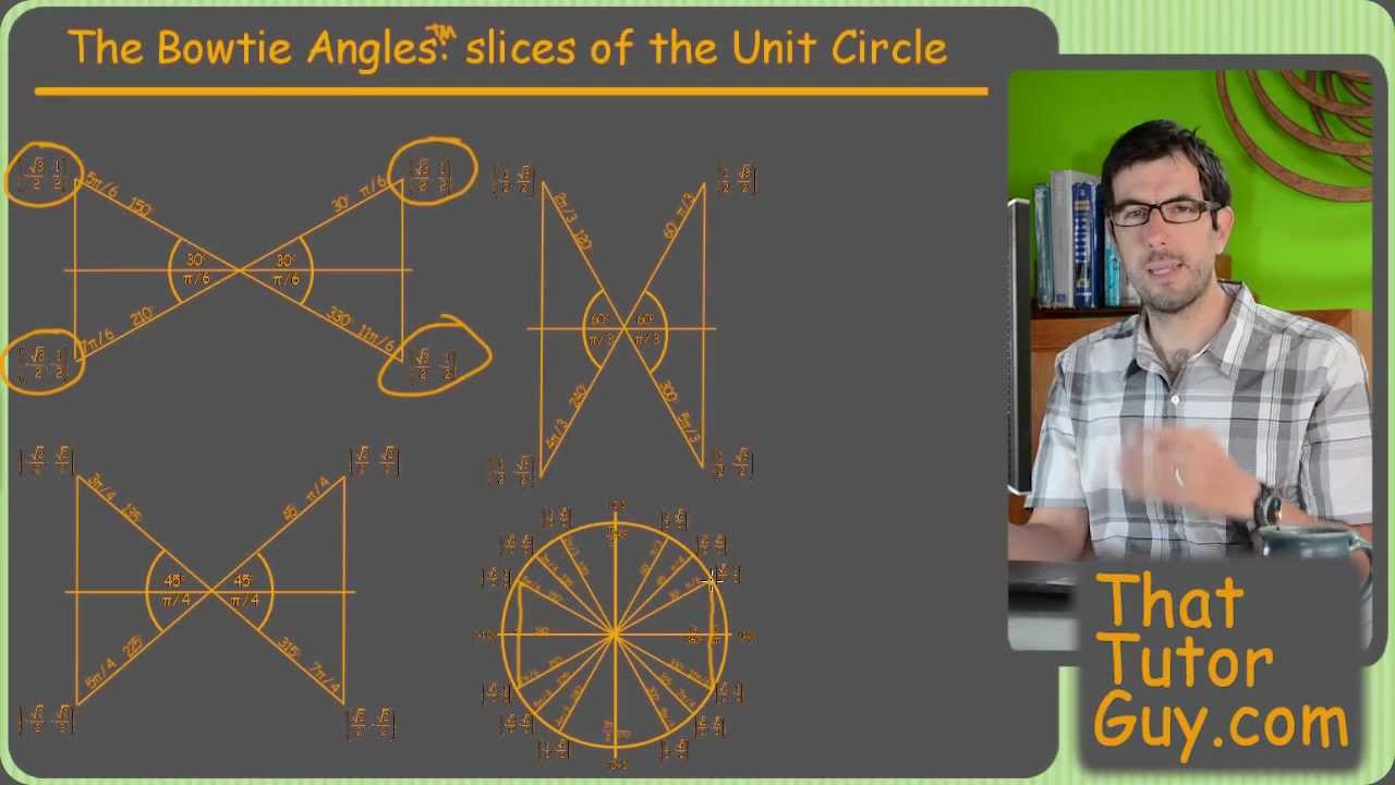 More Tips for Memorizing the Unit Circle - ThatTutorGuy.com - YouTube