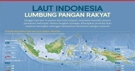 laut indonesia lumbung pangan rakyat katadata news