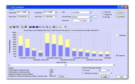 Daily Sales Report Software   Daily Agenda Calendar