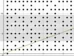 Integer lattice on Desmos