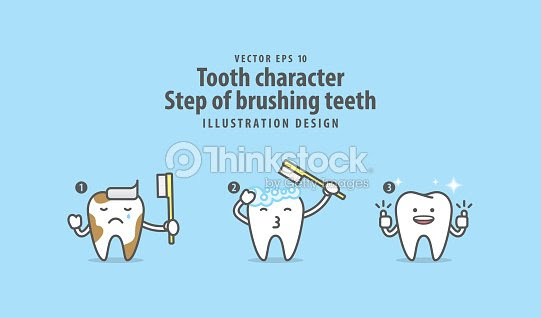 歯のブラッシング歯イラスト青背景のステップの文字歯科のコンセプトです