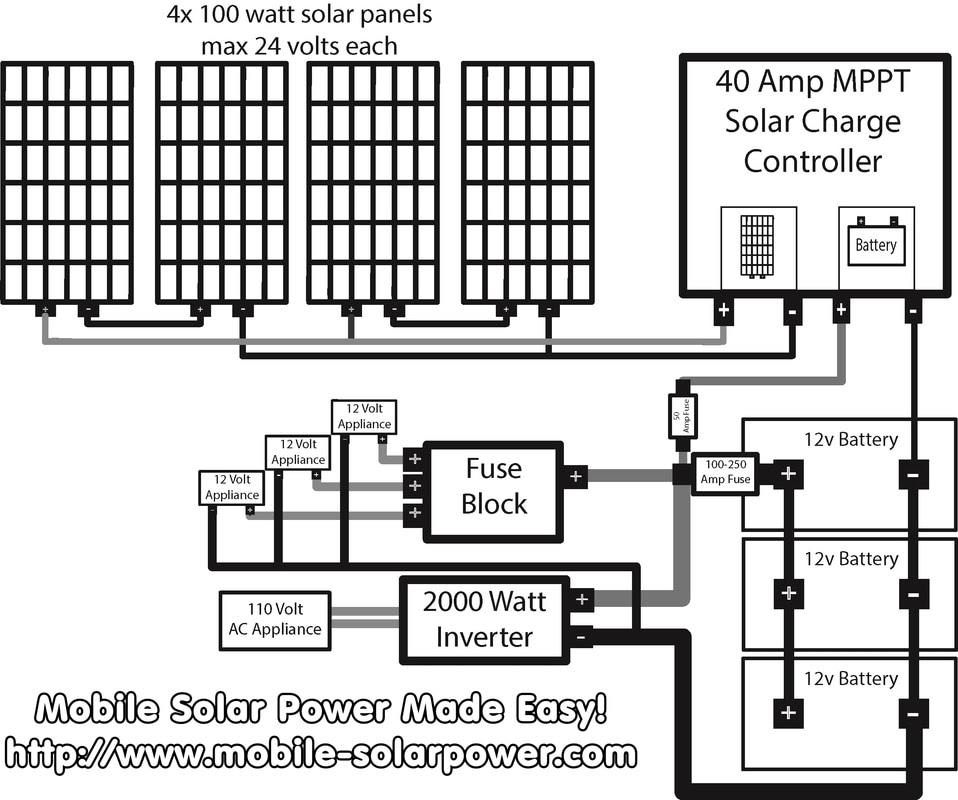Diagram 2000 Watt Solar Panel Wiring Diagram Full Version Hd Quality Wiring Diagram Thefacdebook Repliquemontredeluxe Fr
