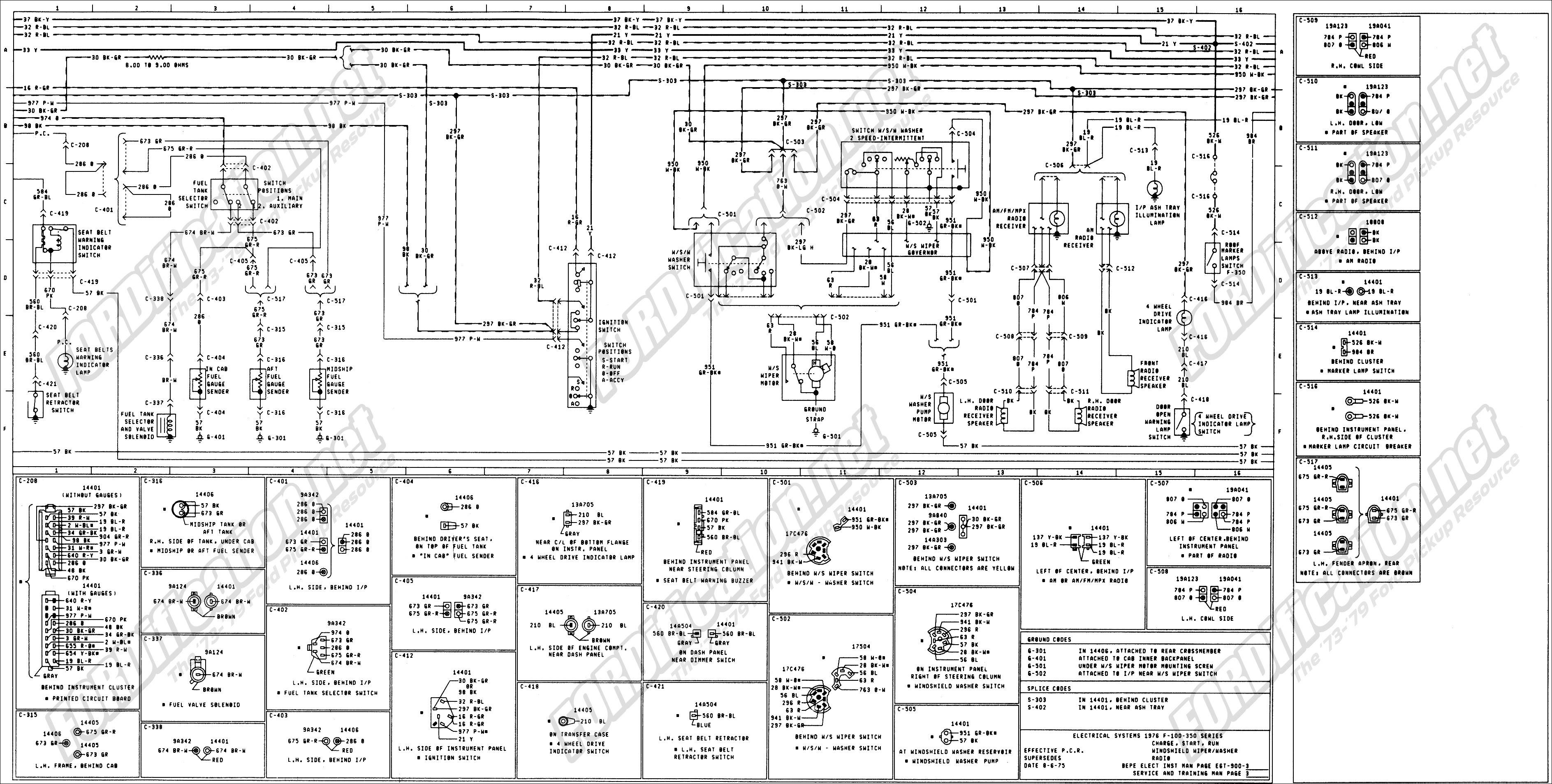 1979 Ford F150 Wiring Diagram - Hanenhuusholli
