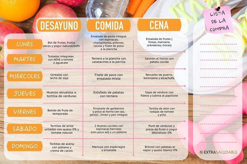 Dietas Para Bajar De Peso Imagenes