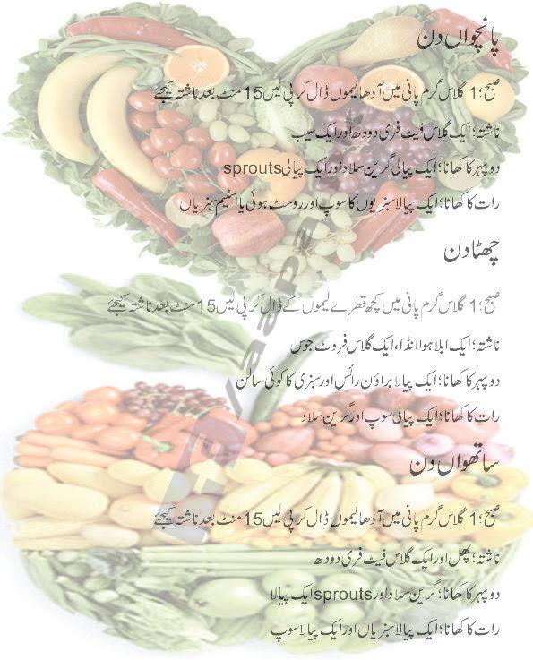 7 Din mein Wazan kam karne ka tarika (Diet Plan) in Urdu