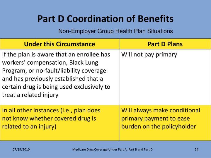 PPT - Medicare Drug Coverage Under Part A, Part B and Part ...