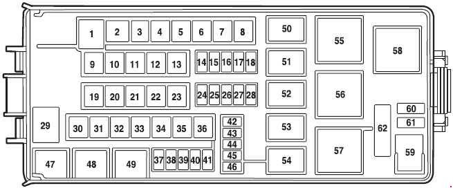 Ford Fusion 2006 2009 Fuse Box Diagram American Version Auto Genius