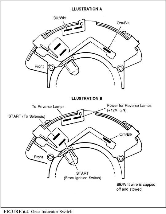 1969 Camaro Neutral Safety Switch Wiring Diagram Wiring Diagram Enter Enter Lechicchedimammavale It