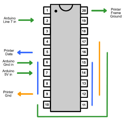 Luxury Iphone Usb Cable Wiring Diagram Mold Schematic Diagram