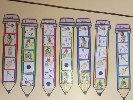 Editable Writing Target Cards Pencils - Twinkl   Teaching ideas ...
