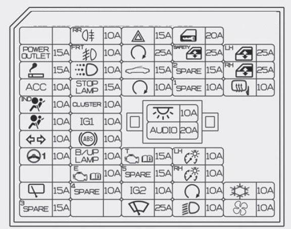 96 Hyundai Accent Fuse Box