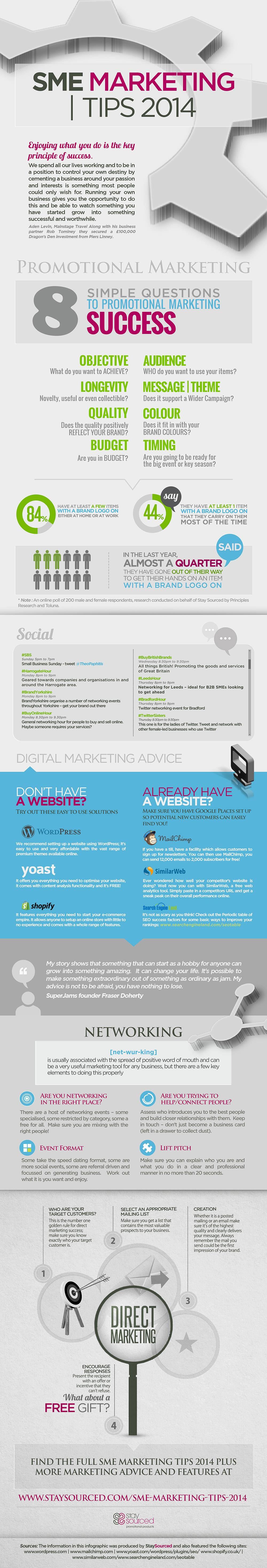Infographic: SME Marketing Tips 2014