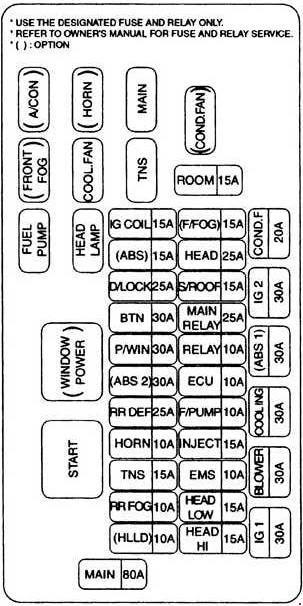audi q7 fuse box diagram